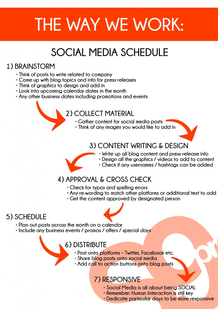The way we work - social media schedule